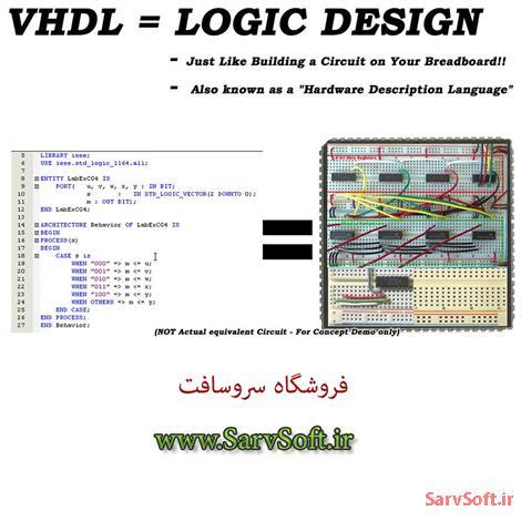 دانلود مقاله VHDL و ماتریس وارون